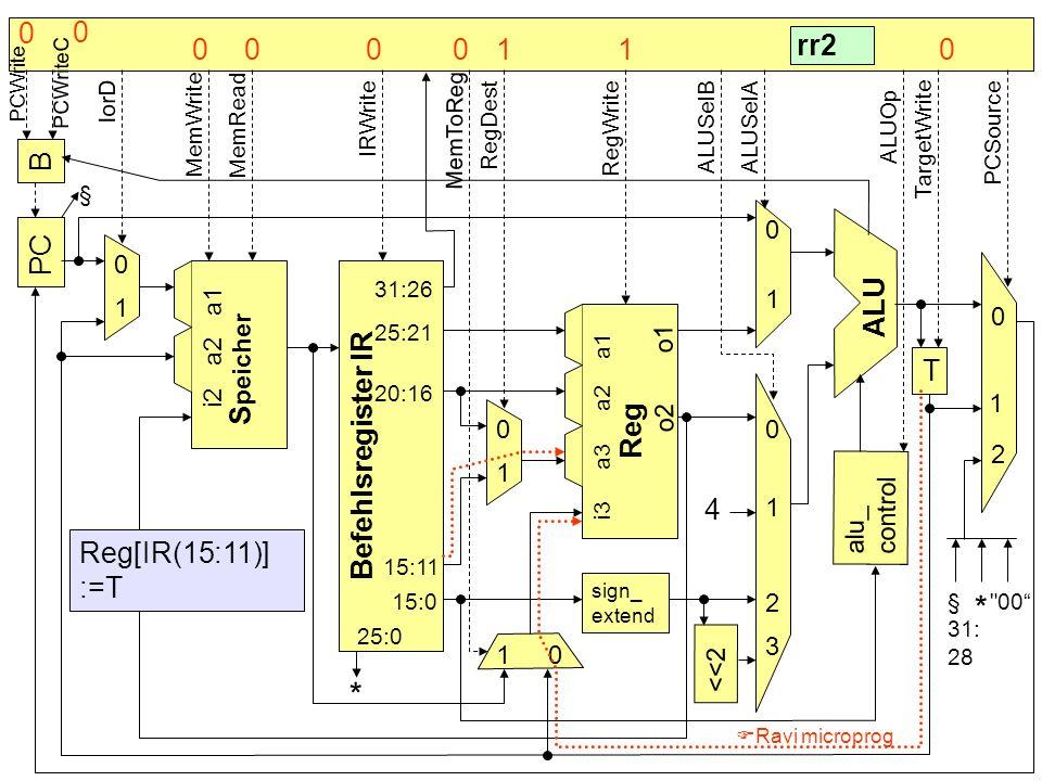 * * 1 rr2 B PC ALU Speicher Speicher T Befehlsregister IR Reg 4