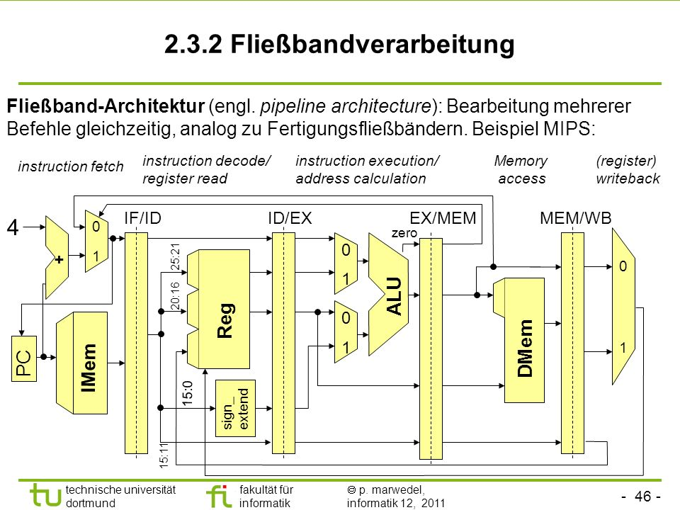 2.3.2 Fließbandverarbeitung