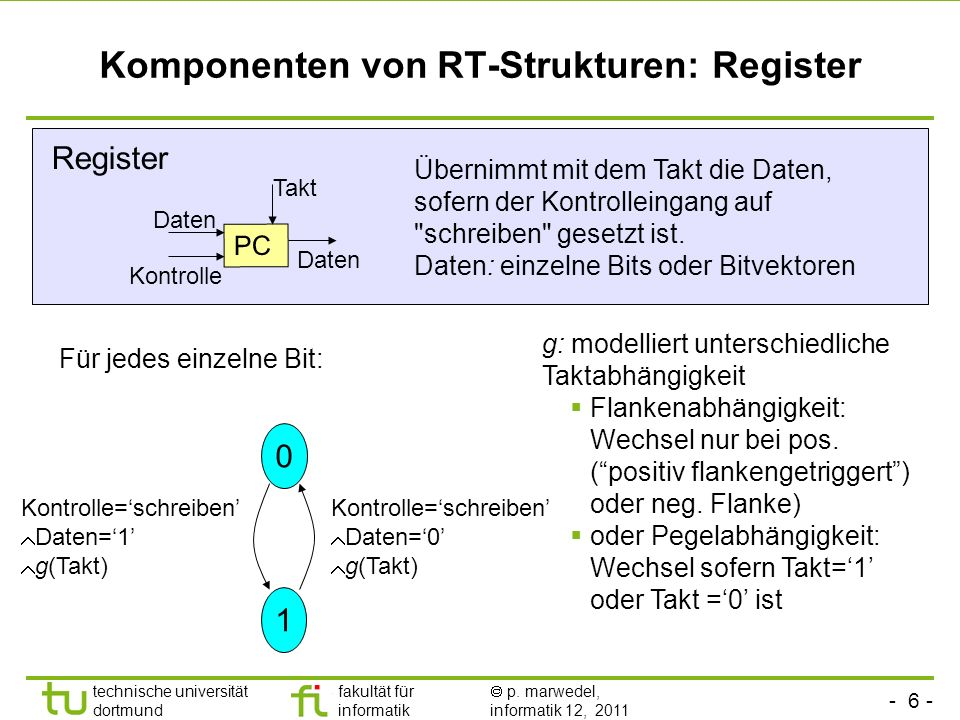 Komponenten von RT-Strukturen: Register