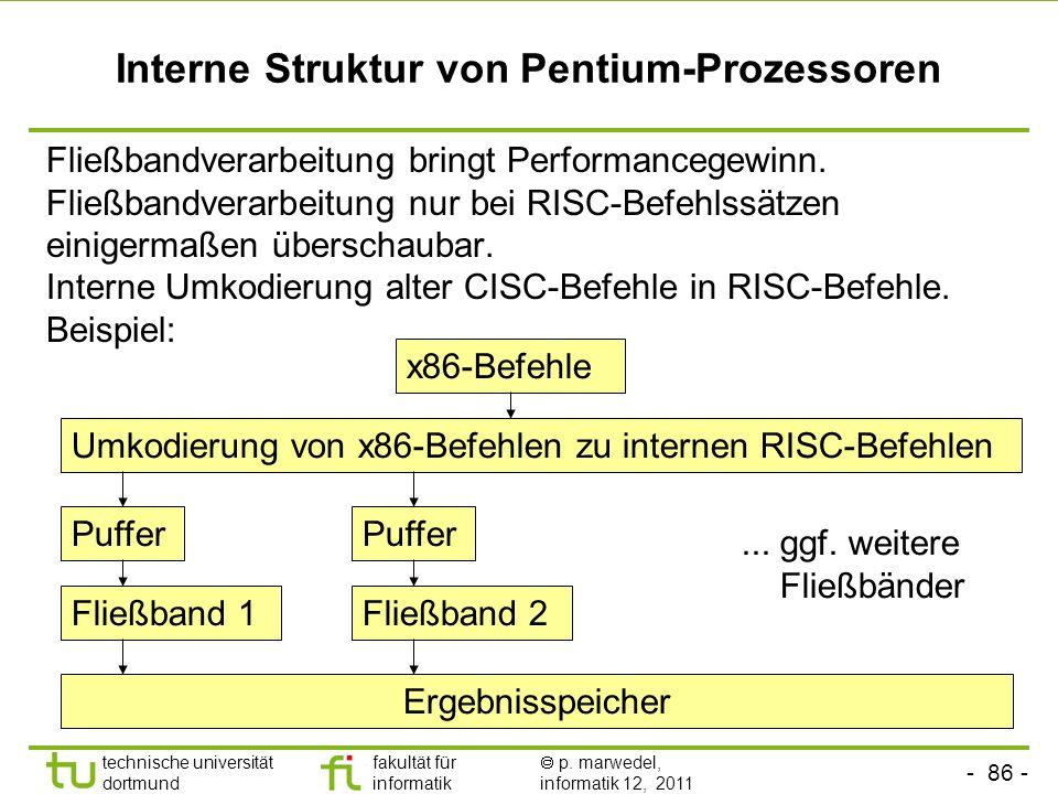 Interne Struktur von Pentium-Prozessoren