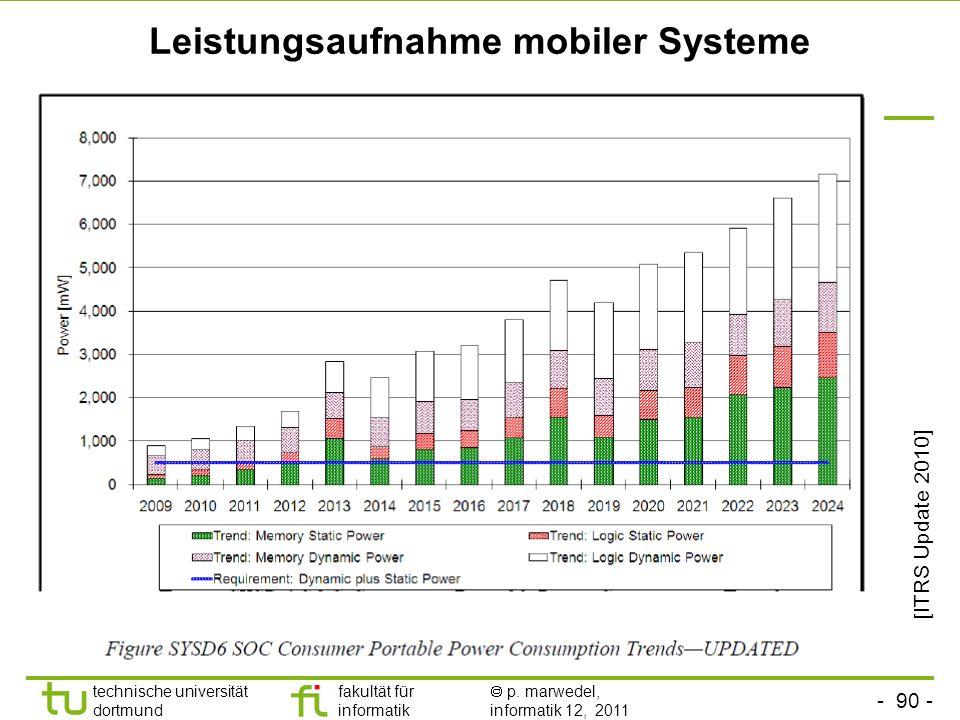 Leistungsaufnahme mobiler Systeme