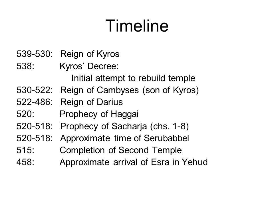 Timeline 539-530: Reign of Kyros 538: Kyros' Decree: