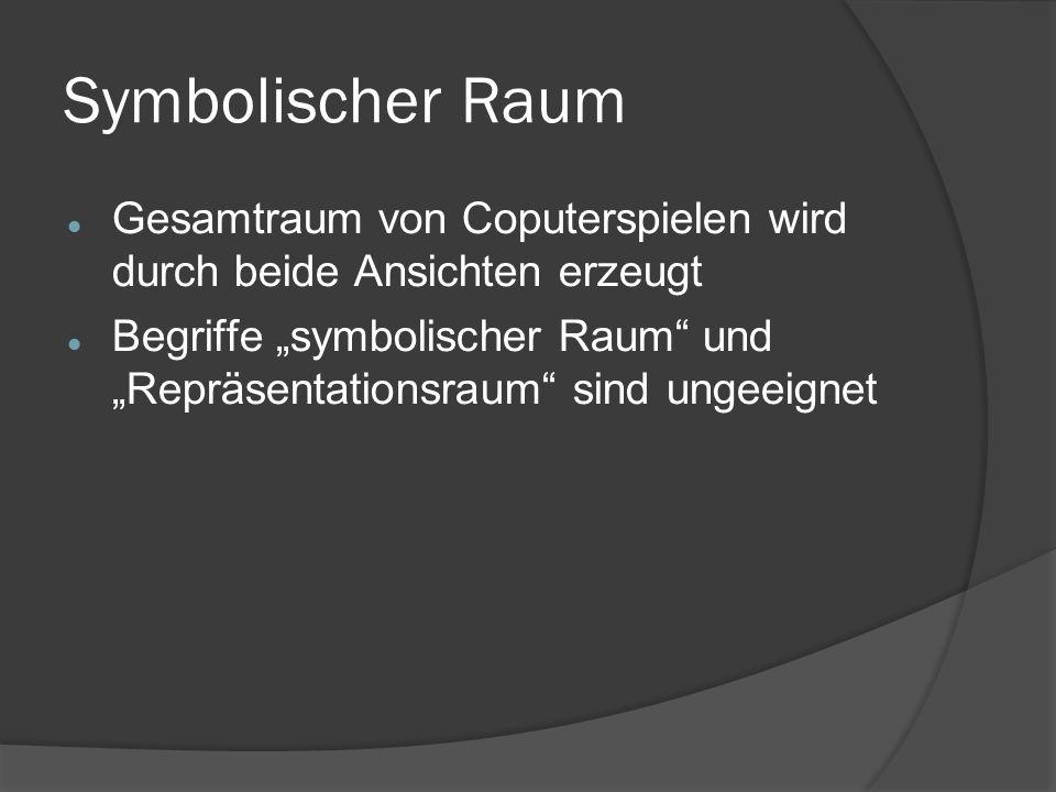 16.05.09Symbolischer Raum. Gesamtraum von Coputerspielen wird durch beide Ansichten erzeugt.