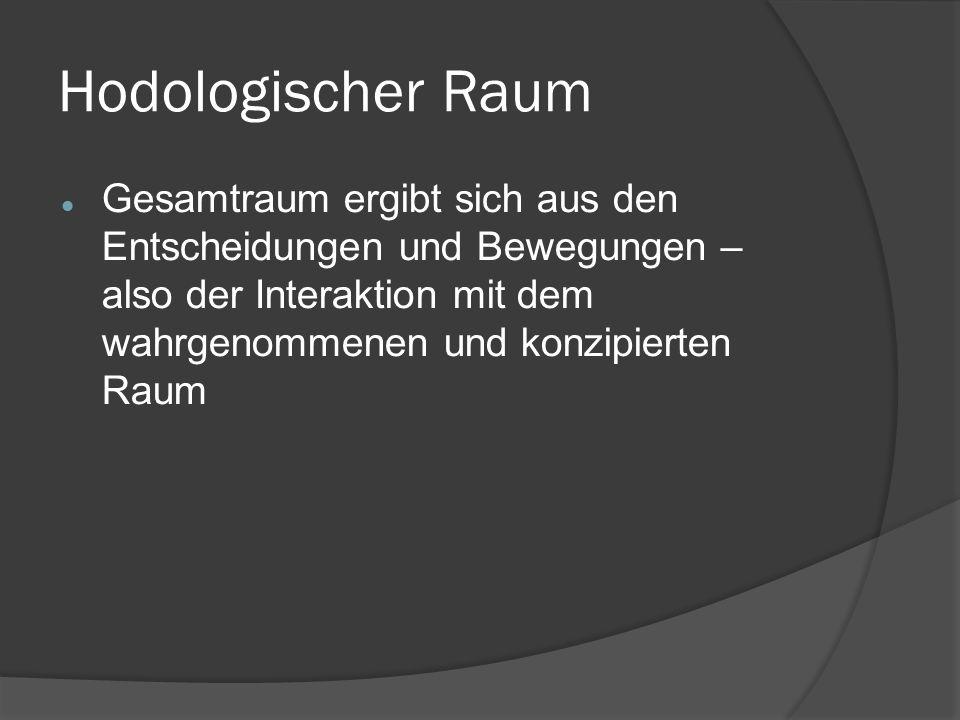 16.05.09 Hodologischer Raum.