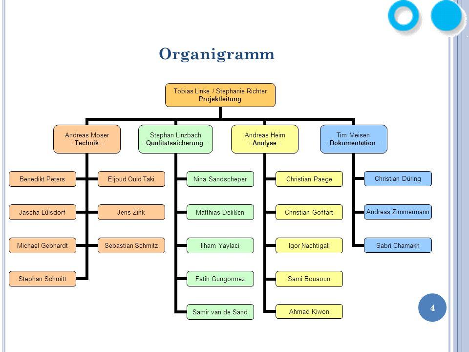 Organigramm 4