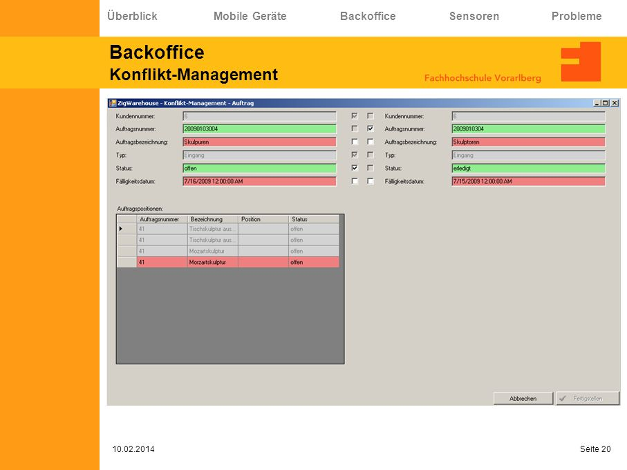 Backoffice Konflikt-Management