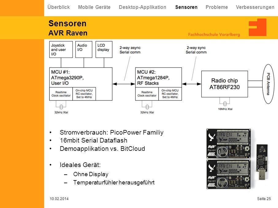 Sensoren AVR Raven Stromverbrauch: PicoPower Familiy