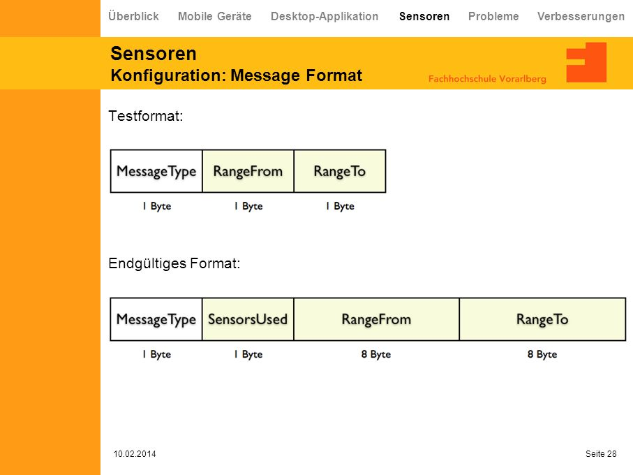 Sensoren Konfiguration: Message Format