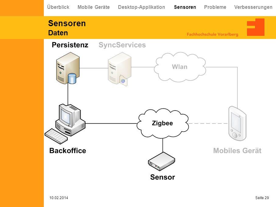 Überblick Mobile Geräte Desktop-Applikation Sensoren Probleme Verbesserungen
