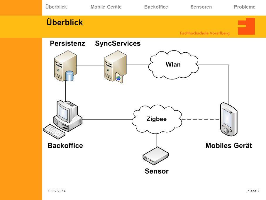 Überblick Überblick Mobile Geräte Backoffice Sensoren Probleme