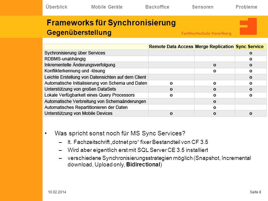 Frameworks für Synchronisierung Gegenüberstellung