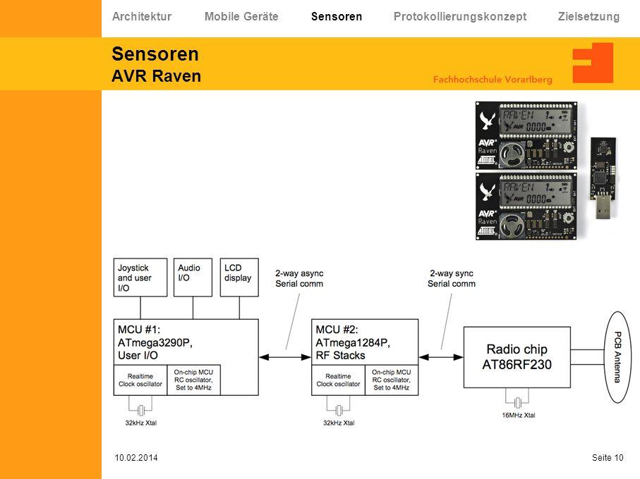 Architektur Mobile Geräte Sensoren Protokollierungskonzept Zielsetzung