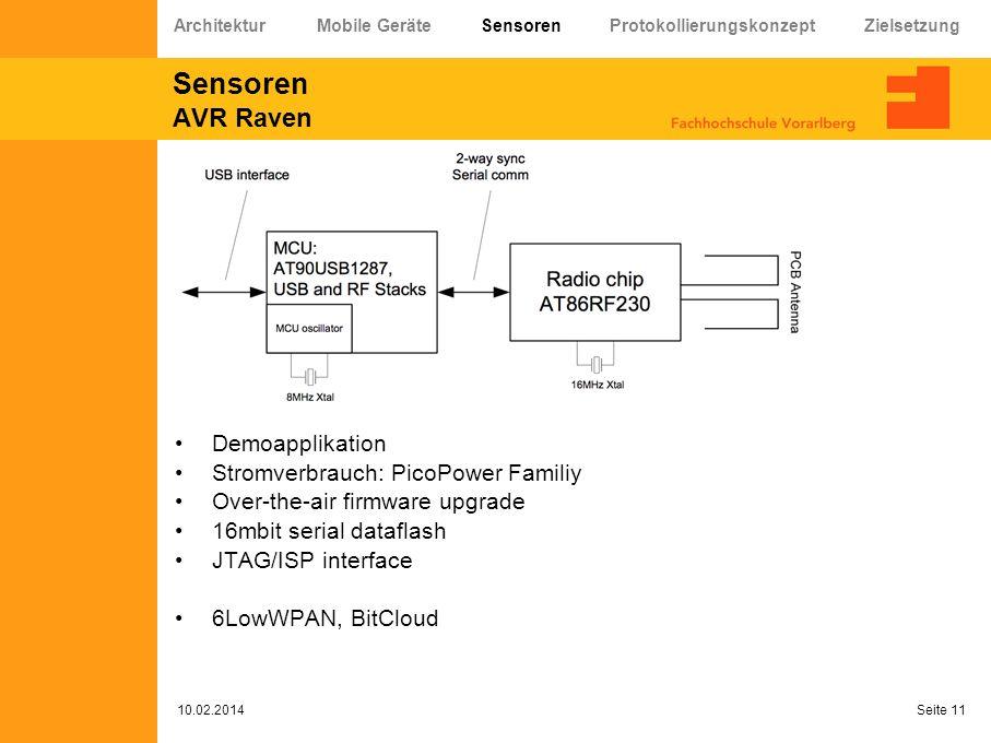 Sensoren AVR Raven Demoapplikation Stromverbrauch: PicoPower Familiy