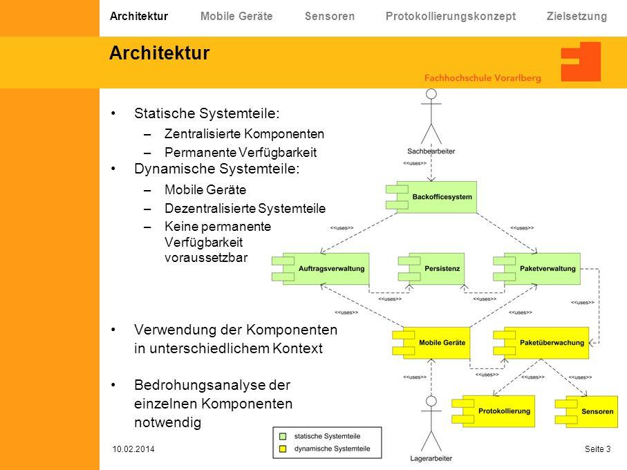 Architektur Statische Systemteile: Dynamische Systemteile: