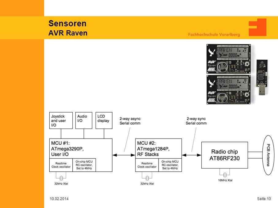 Sensoren AVR Raven 802.15.4; 2 8-Bit microcontroller und 1 funk-modul; rzusbstick: 1 mc, 1 funk-modul.