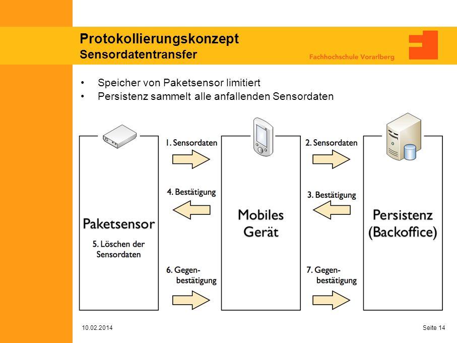 Protokollierungskonzept Sensordatentransfer