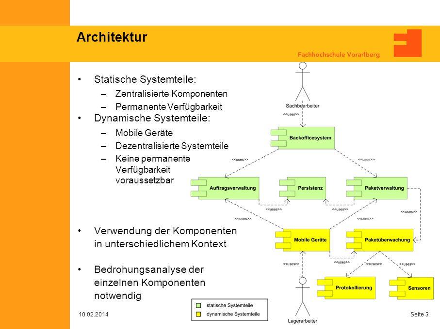 Zigwarehouse zwischenpr sentation projekt ubicomp ppt herunterladen - Dynamische architektur ...