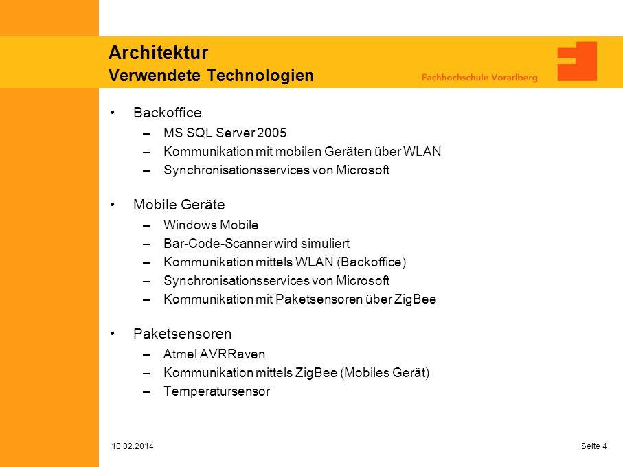 Architektur Verwendete Technologien