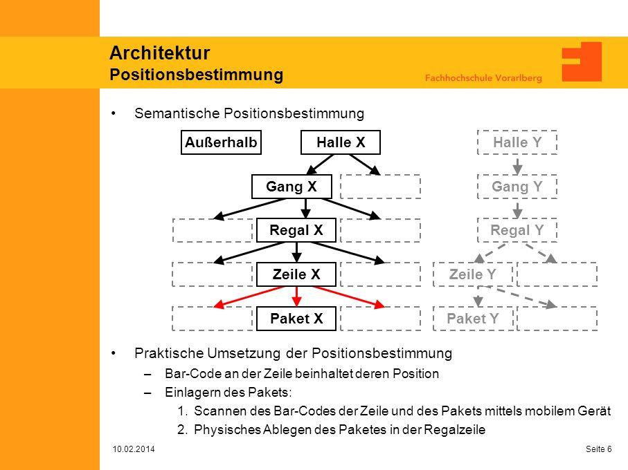 Architektur Positionsbestimmung
