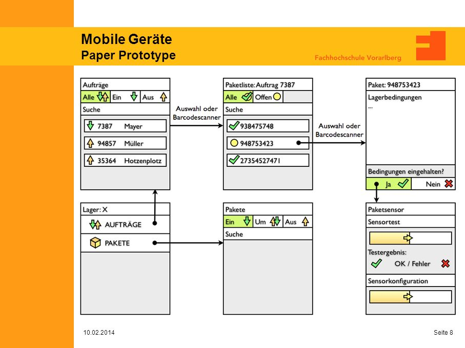 Mobile Geräte Paper Prototype