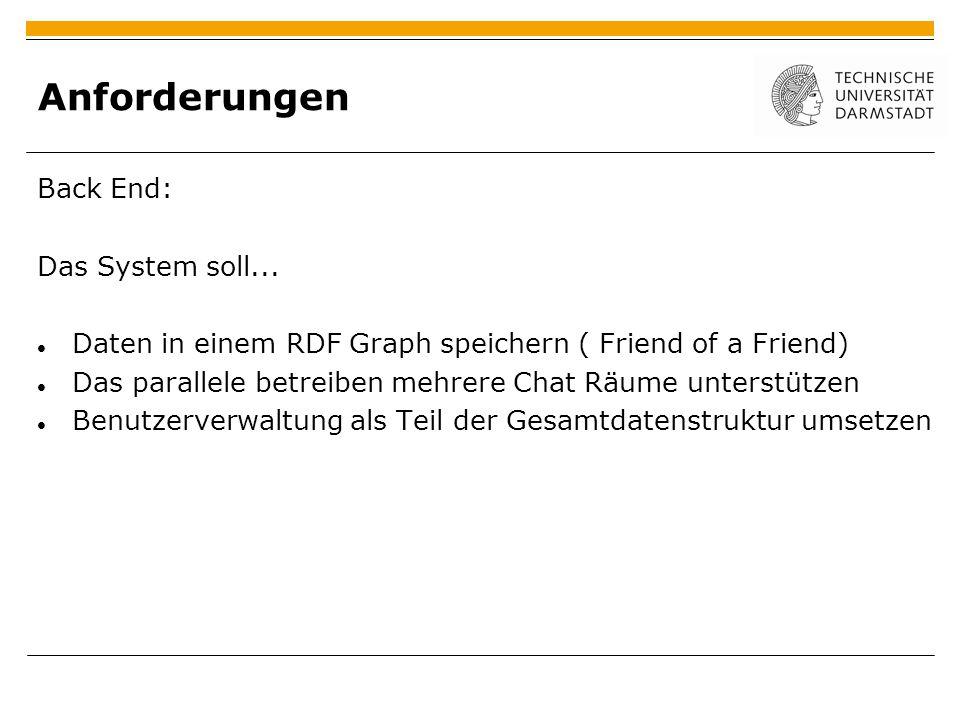Anforderungen Back End: Das System soll...