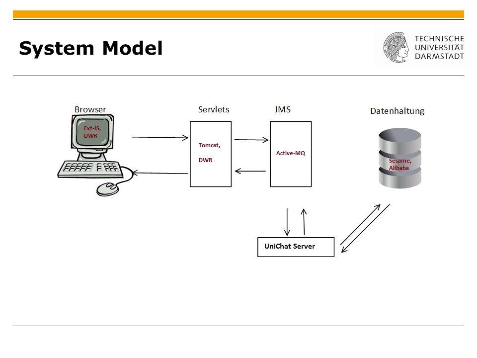System Model 11. Januar 2011 |