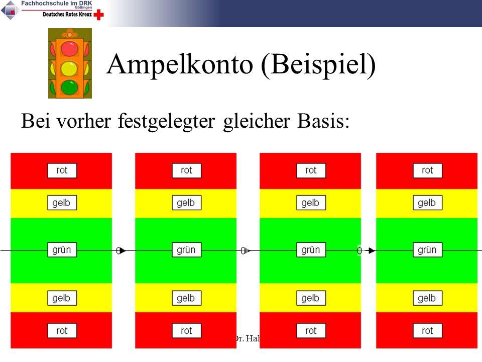 Ampelkonto (Beispiel)