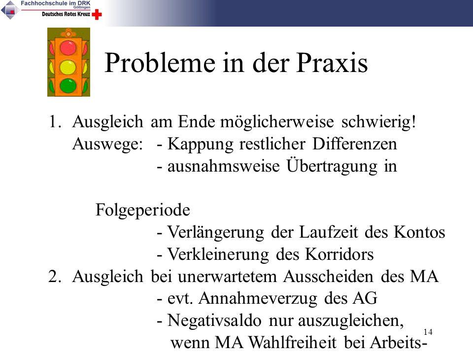Probleme in der Praxis Ausgleich am Ende möglicherweise schwierig!