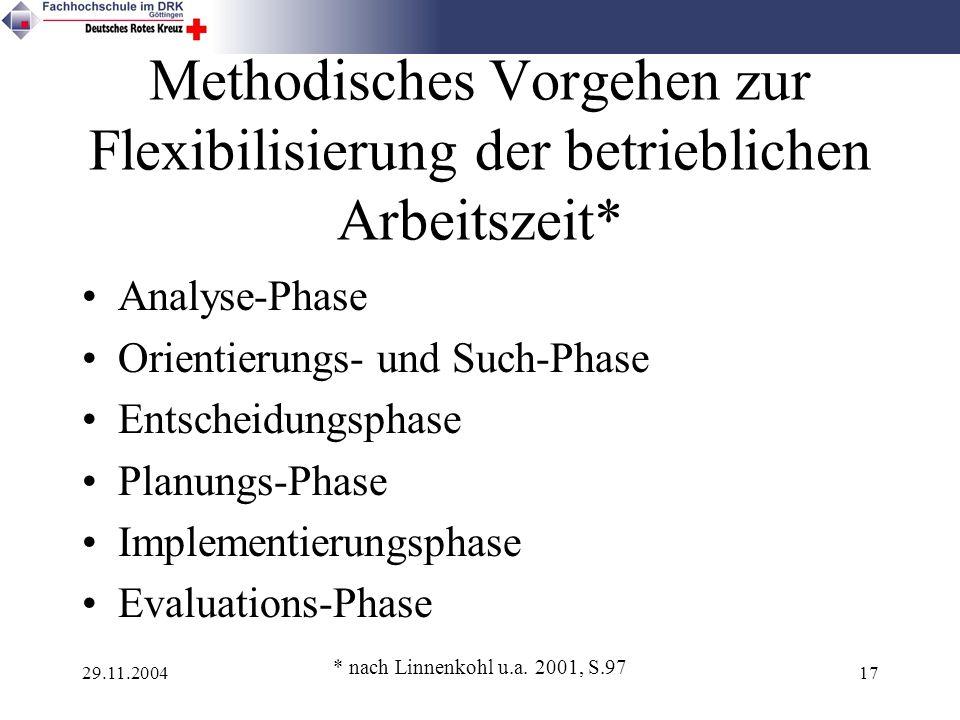 Methodisches Vorgehen zur Flexibilisierung der betrieblichen Arbeitszeit*