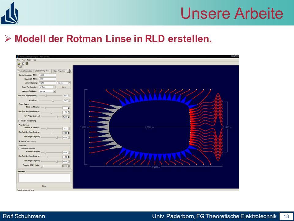 Unsere Arbeite Modell der Rotman Linse in RLD erstellen.