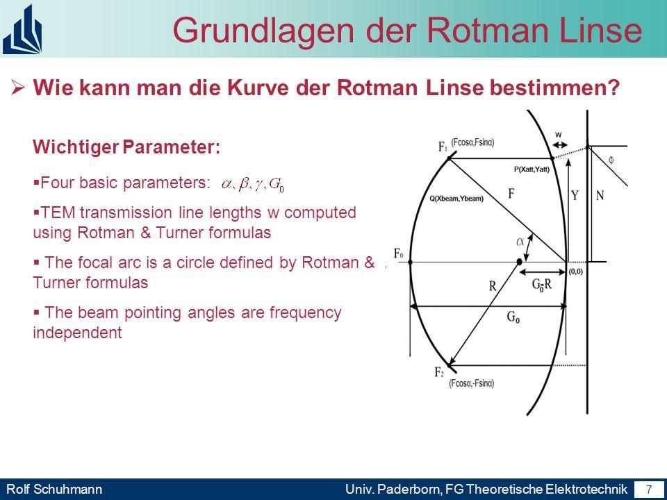 Grundlagen der Rotman Linse