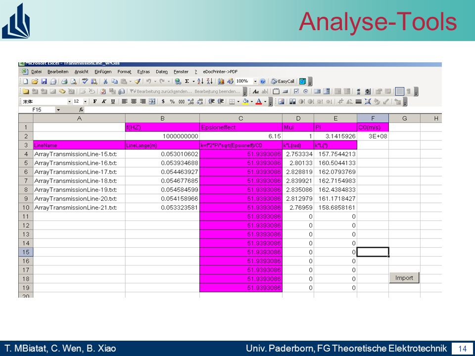 Analyse-Tools