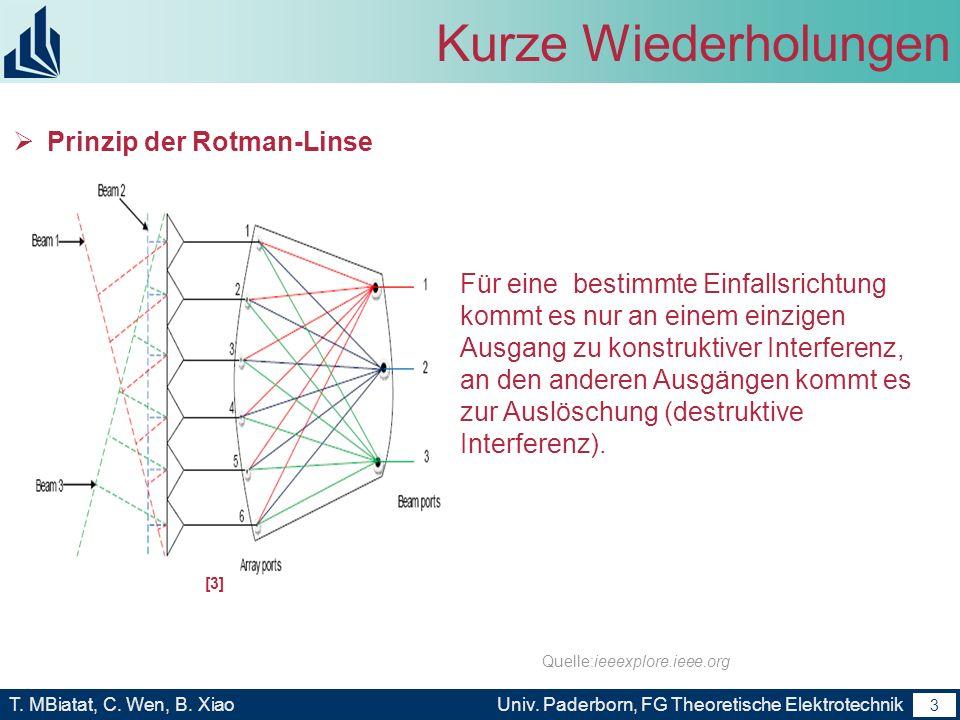 Kurze Wiederholungen Prinzip der Rotman-Linse