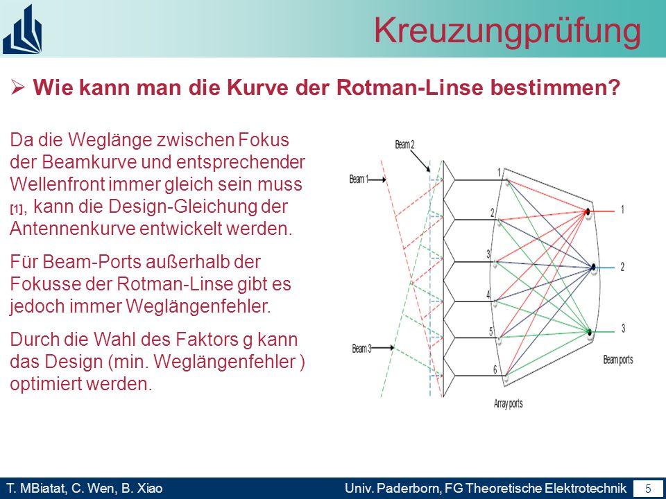 Kreuzungprüfung Wie kann man die Kurve der Rotman-Linse bestimmen