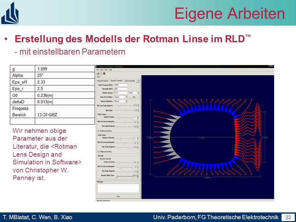 Eigene Arbeiten Erstellung des Modells der Rotman Linse im RLD™