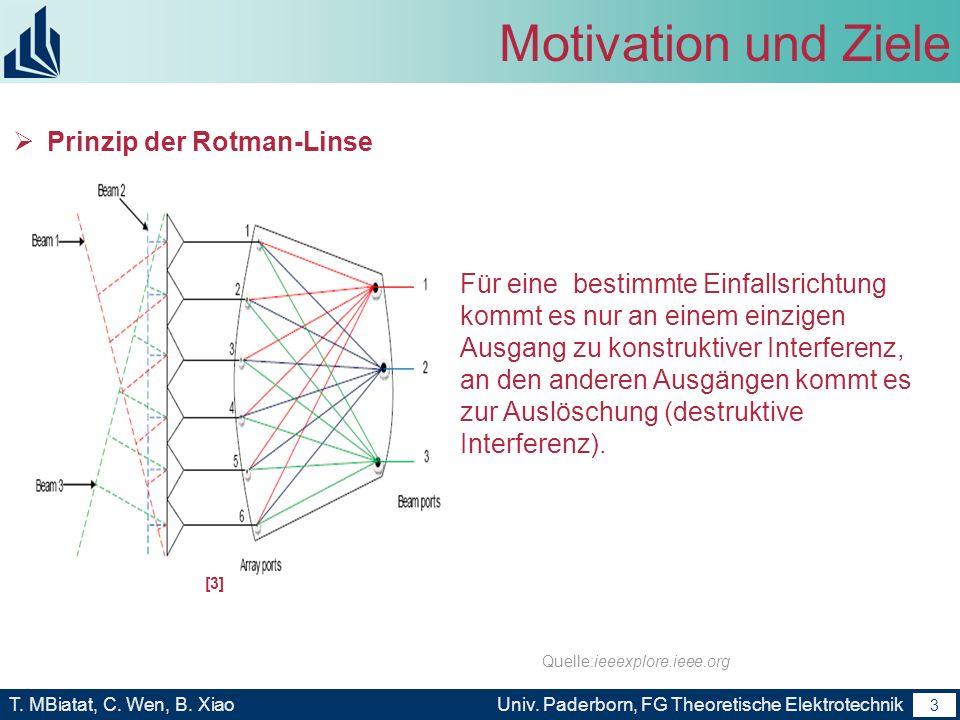 Motivation und Ziele Prinzip der Rotman-Linse