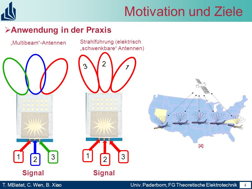 Motivation und Ziele Anwendung in der Praxis 3 2 1 1 3 1 3 2 2 Signal