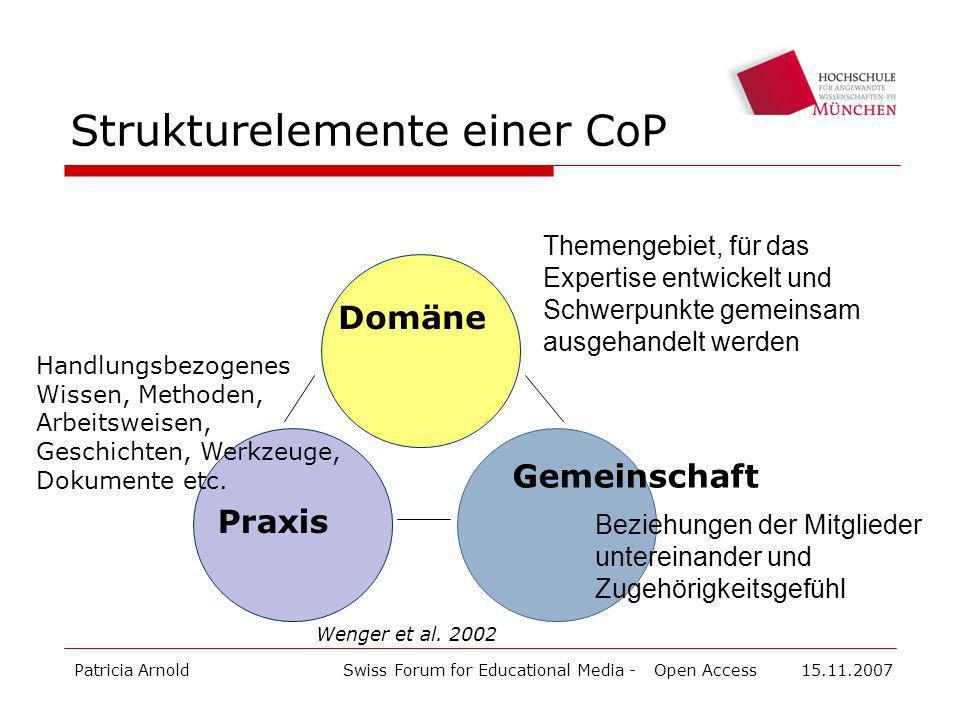 Strukturelemente einer CoP