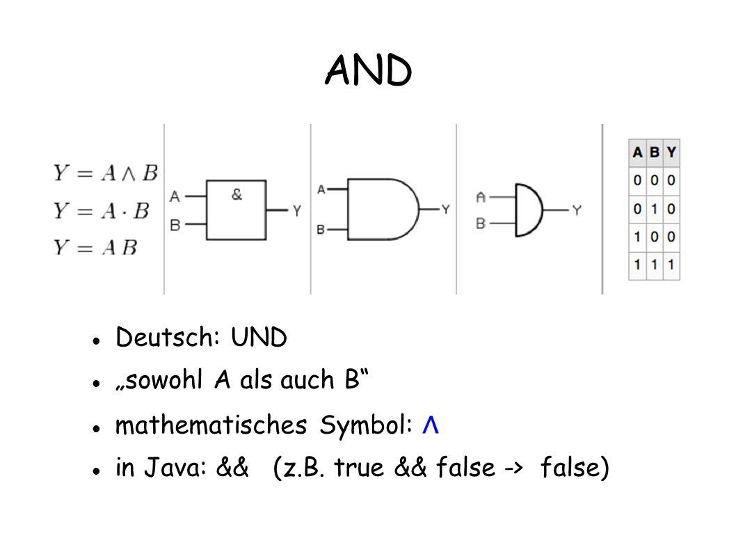 """AND Deutsch: UND """"sowohl A als auch B mathematisches Symbol: ∧"""
