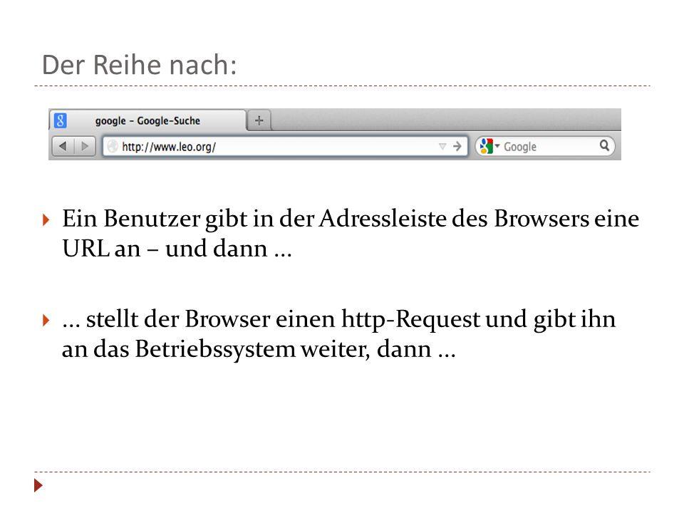 Der Reihe nach: Ein Benutzer gibt in der Adressleiste des Browsers eine URL an – und dann ...