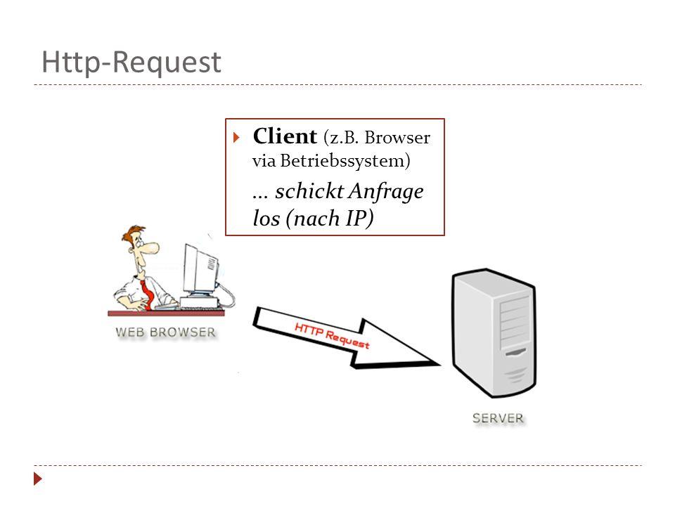 Http-Request Client (z.B. Browser via Betriebssystem)