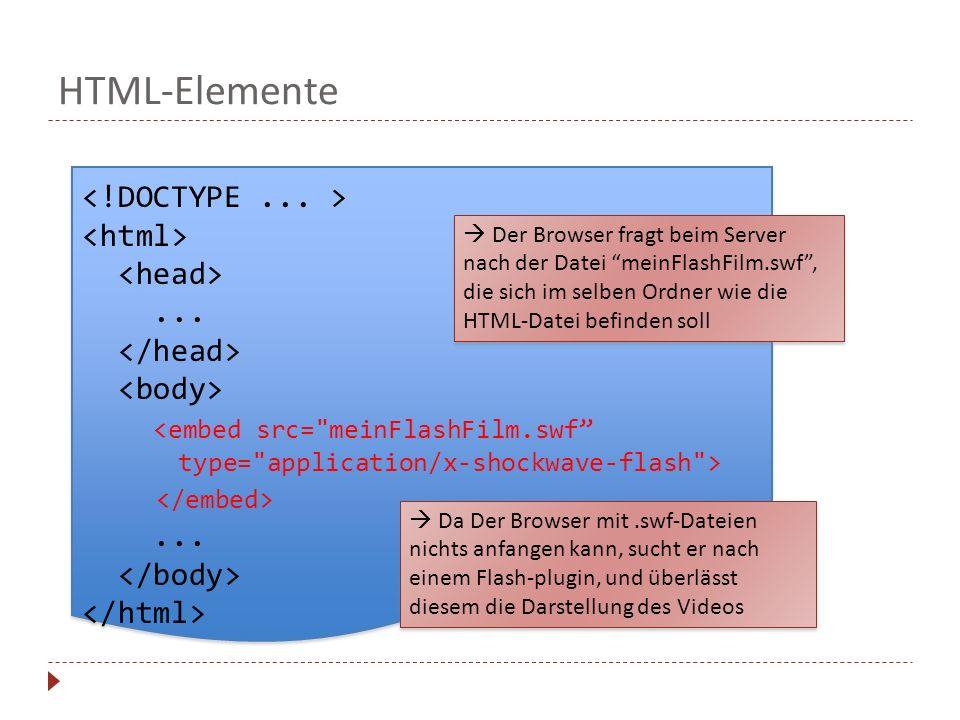 HTML-Elemente <!DOCTYPE ... > <html> <head> ...