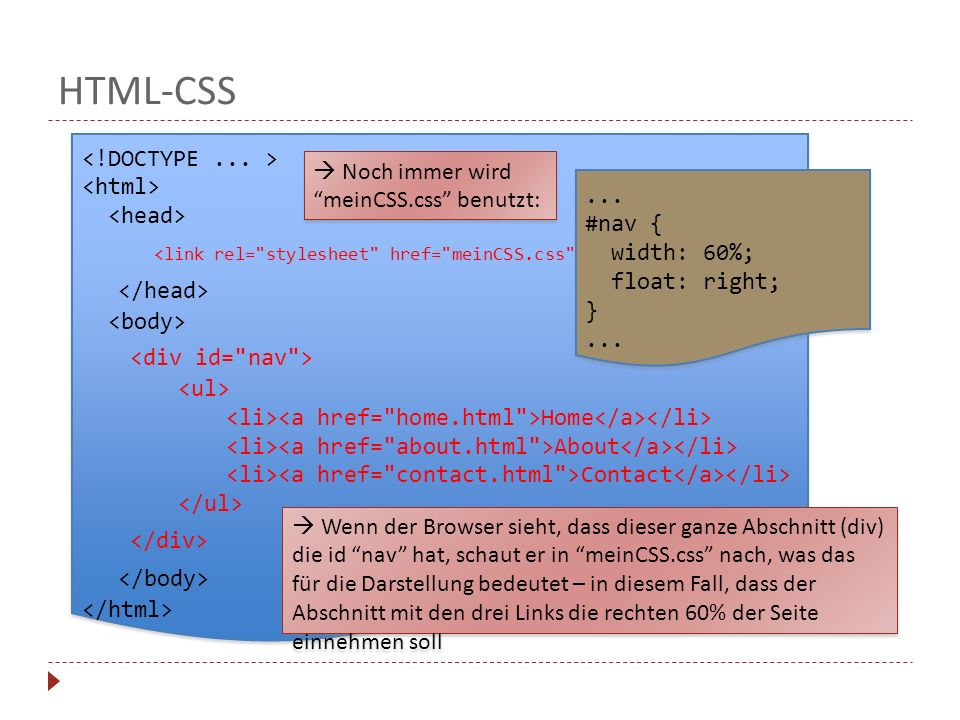 HTML-CSS <!DOCTYPE ... > <html> <head> <link rel= stylesheet href= meinCSS.css type= text/css />