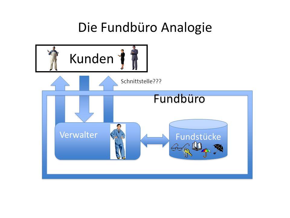 Die Fundbüro Analogie Kunden Fundbüro Verwalter Fundstücke