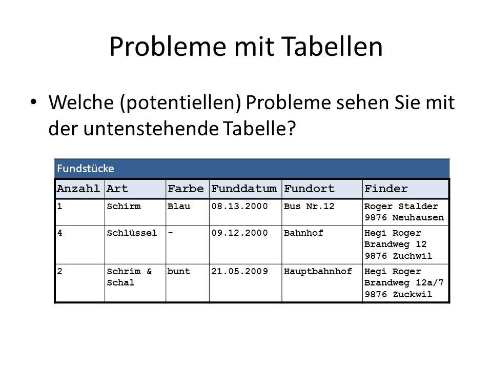 Probleme mit Tabellen Welche (potentiellen) Probleme sehen Sie mit der untenstehende Tabelle Fundstücke.