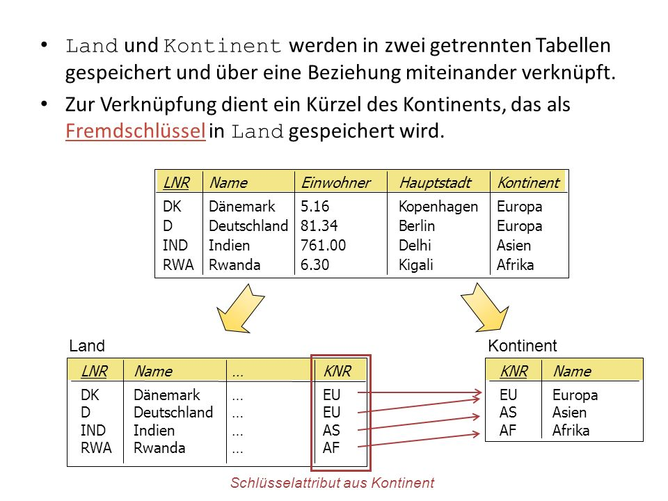 Land und Kontinent werden in zwei getrennten Tabellen gespeichert und über eine Beziehung miteinander verknüpft.
