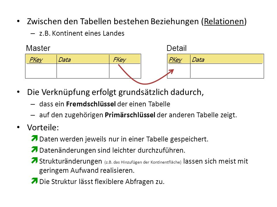 Zwischen den Tabellen bestehen Beziehungen (Relationen)