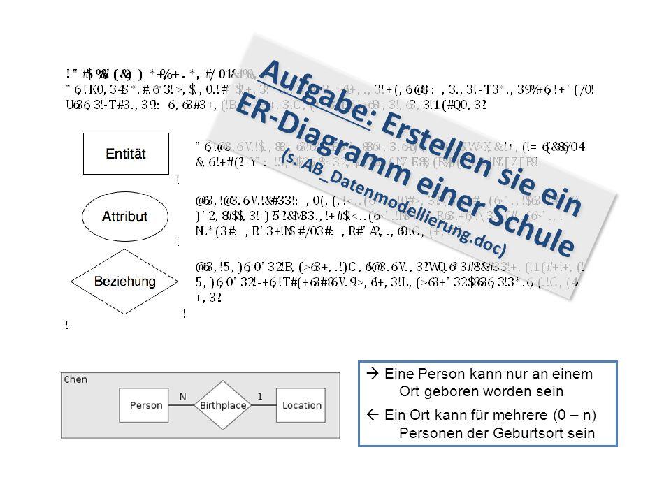 Aufgabe: Erstellen sie ein ER-Diagramm einer Schule (s