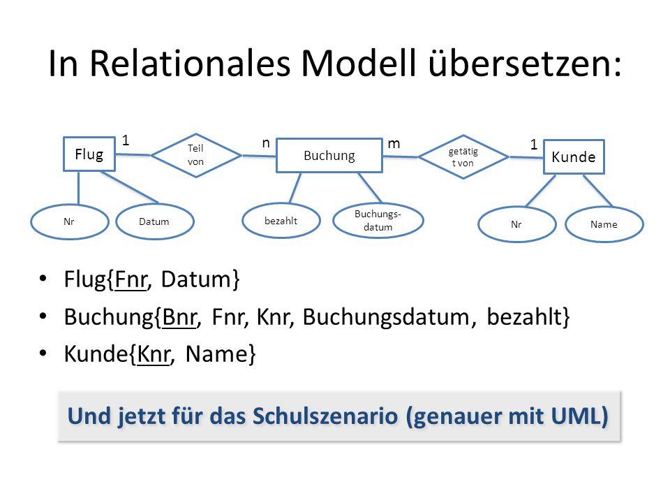 In Relationales Modell übersetzen: