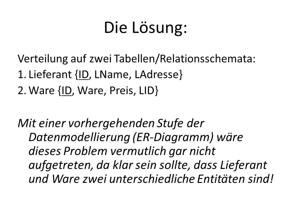 Die Lösung: Verteilung auf zwei Tabellen/Relationsschemata: Lieferant {ID, LName, LAdresse} Ware {ID, Ware, Preis, LID}